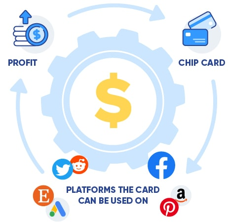 Chip Card graphic
