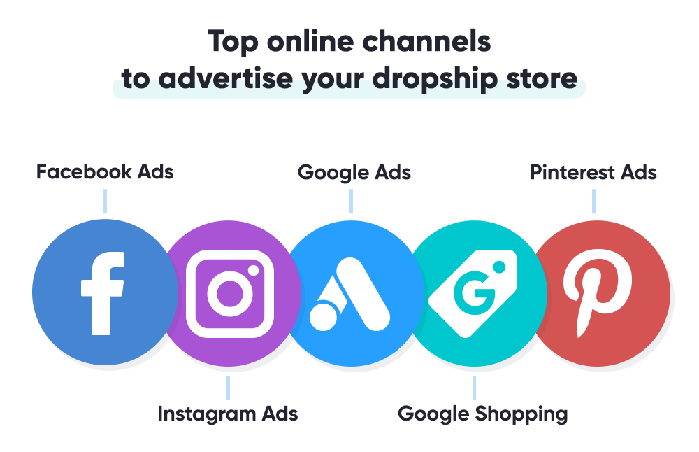 Five platforms to promote your dropship store through paid advertising.