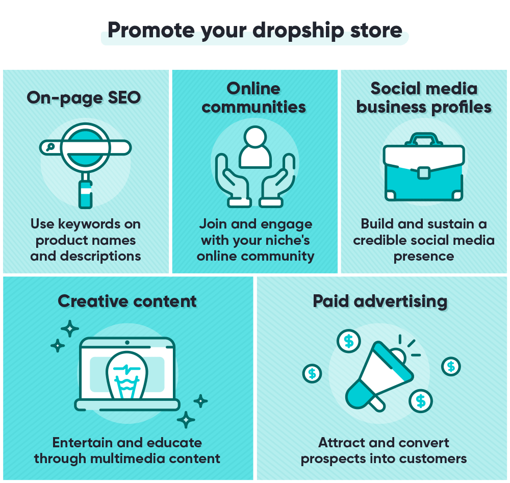 Digital marketing tips to promote your dropshipping store.